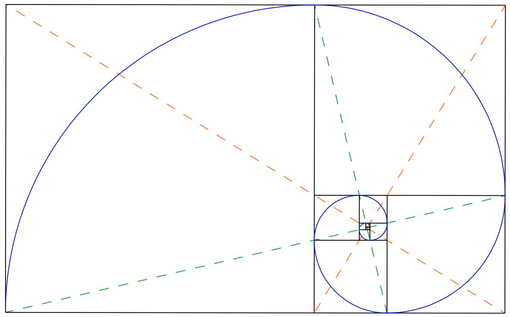 a vector drawing of a golden rectangle
