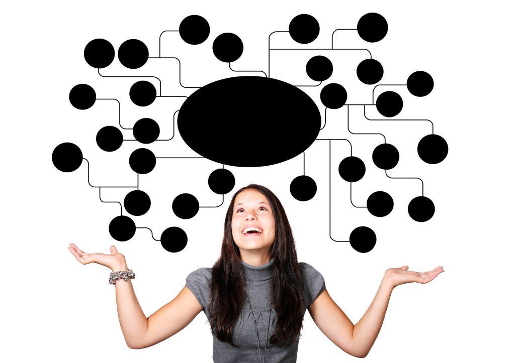 a woman stands under an extensive mind map
